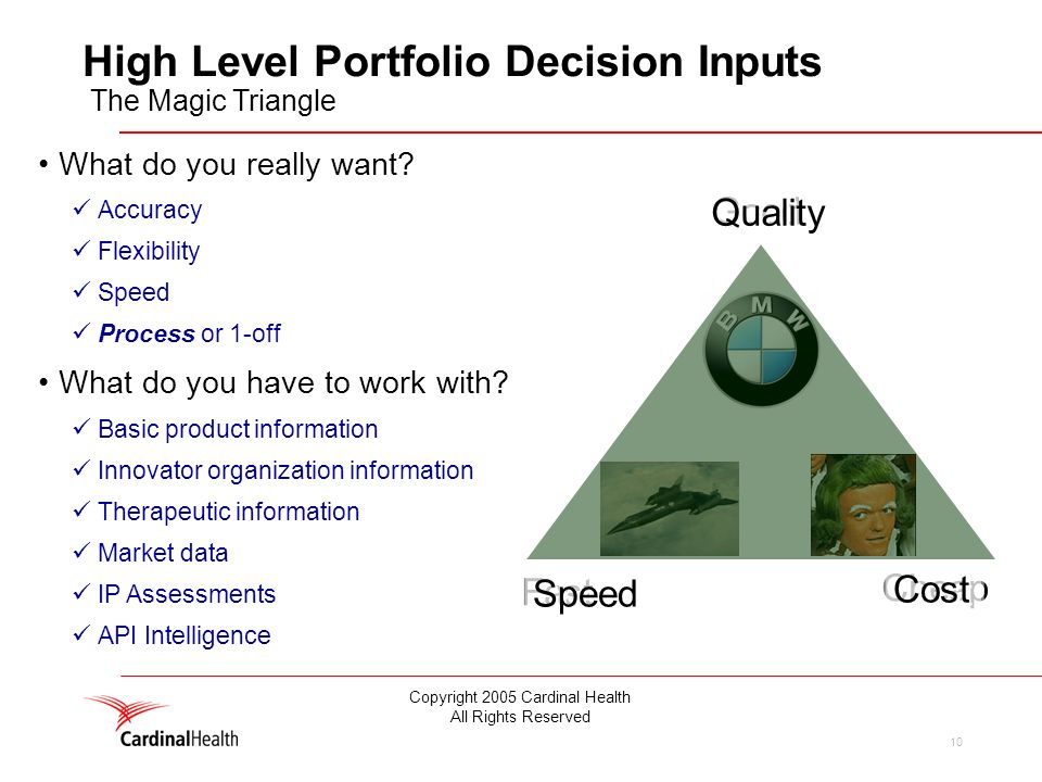 10 High Level Portfolio Decision Inputs The Magic Triangle What do you really want.