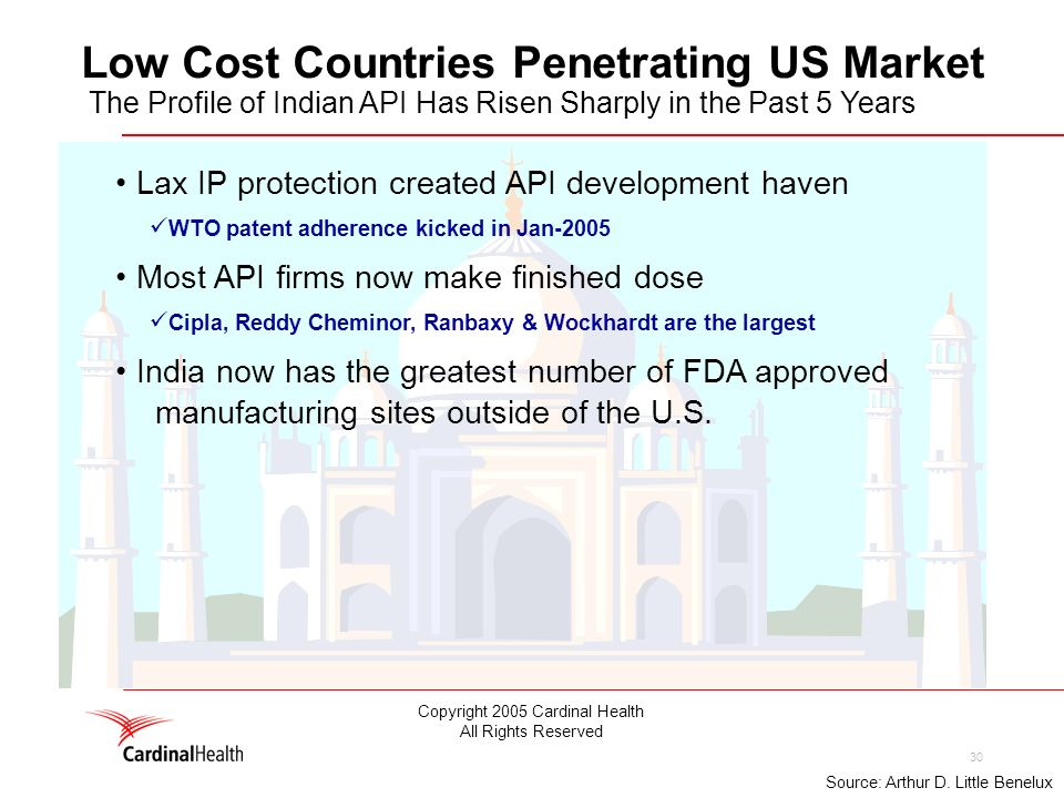 30 Low Cost Countries Penetrating US Market The Profile of Indian API Has Risen Sharply in the Past 5 Years Source: Arthur D.