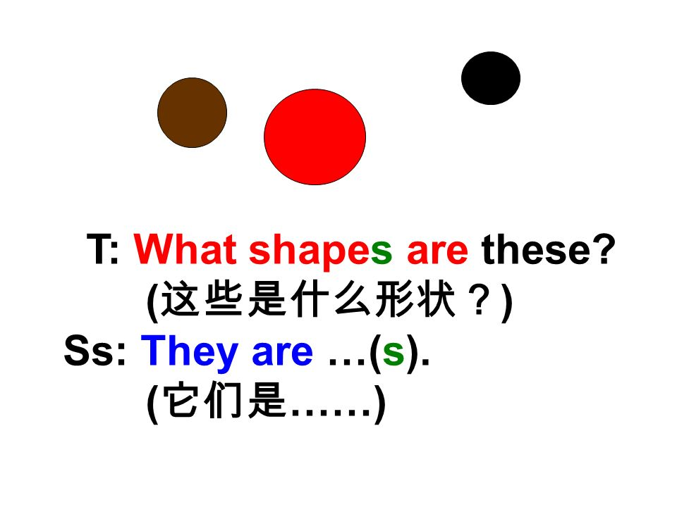Development Draw and Talk 1)-- What shape is ….-- Its a … 2) -- What shapes are ….