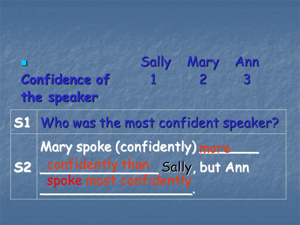 Sally Mary Ann Sally Mary Ann Confidence of 1 2 3 the speaker S1 Who was the most confident speaker.