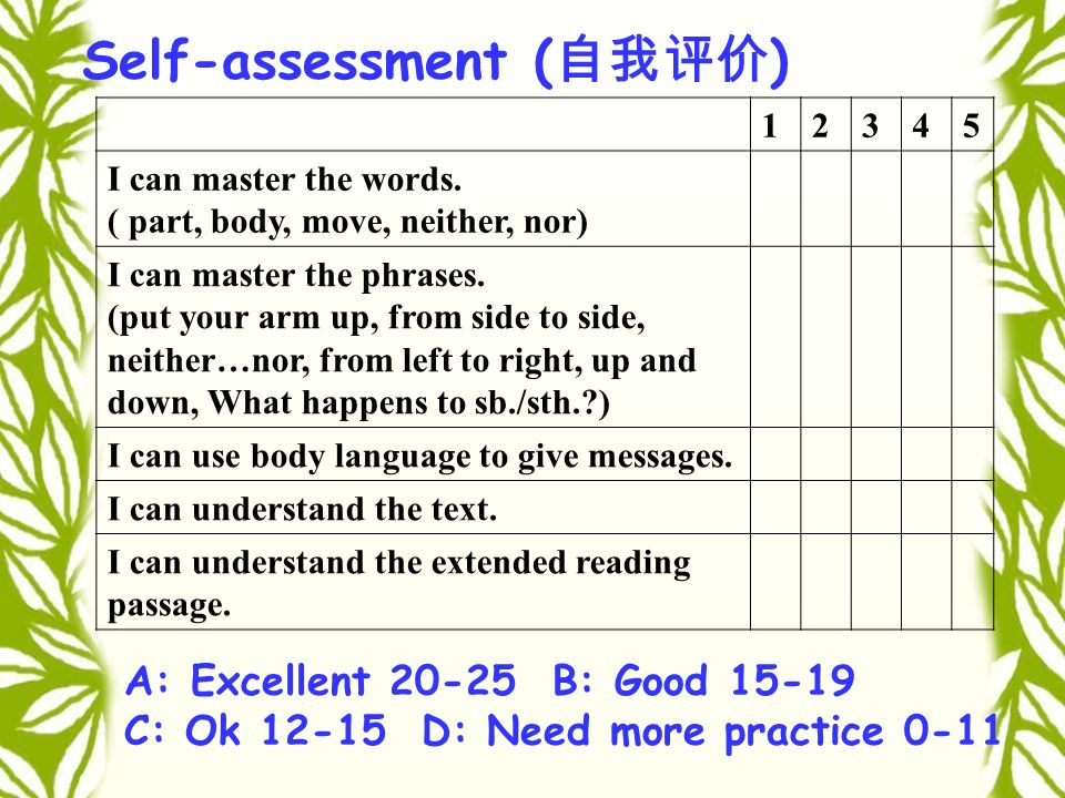 Self-assessment ( ) 12345 I can master the words.