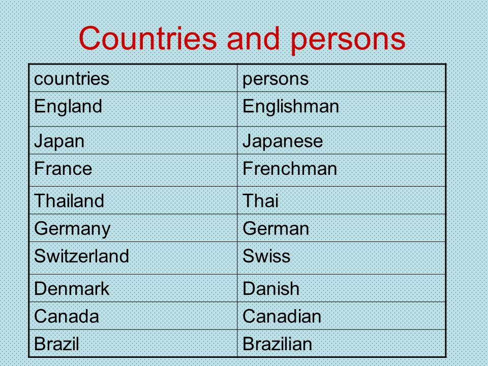Countries and persons countriespersons EnglandEnglishman JapanJapanese FranceFrenchman ThailandThai GermanyGerman SwitzerlandSwiss DenmarkDanish CanadaCanadian BrazilBrazilian