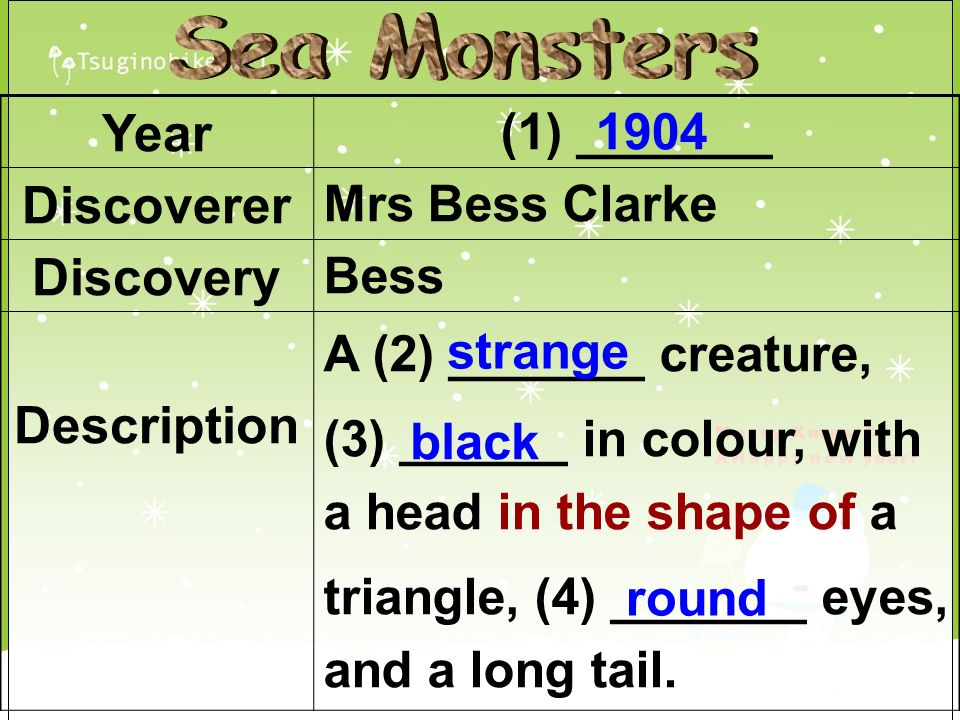 Year (1) _______ Discoverer Mrs Bess Clarke Discovery Bess Description A (2) _______ creature, (3) ______ in colour, with a head in the shape of a triangle, (4) _______ eyes, and a long tail.