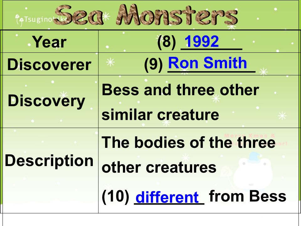 Year (8) _______ Discoverer (9) __________ Discovery Bess and three other similar creature Description The bodies of the three other creatures (10) ________ from Bess 1992 Ron Smith different