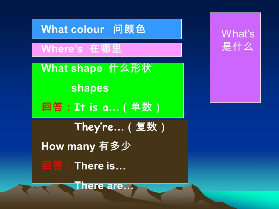 What colour Wheres What shape shapes It is a … Theyre … How many There is… There are… Whats