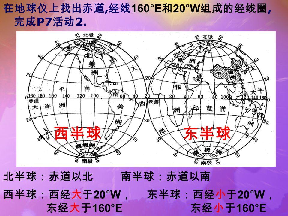 180° 20 ° W 160 °E 90° S N E W