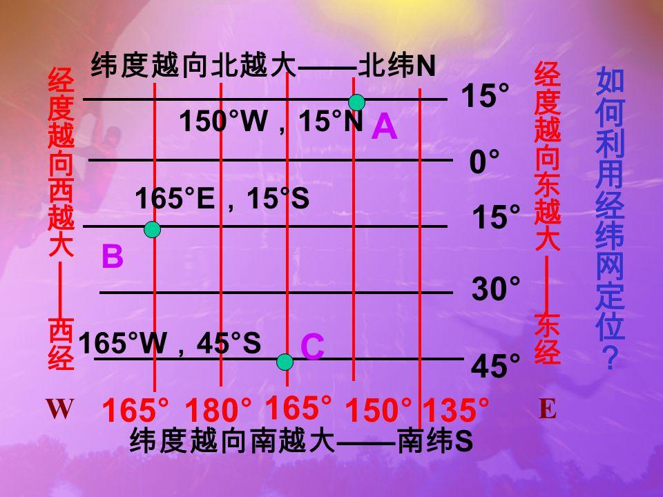 N 0°0° 0°0° 180° 60°30° 45°E 90°E 135°E135°W 90°W 45°W A B 45°W 30°N 135°E 60°N