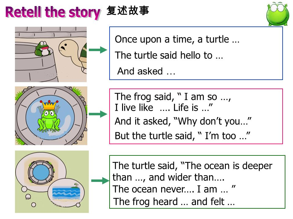 The frog said, I am so …, Once upon a time, a turtle … The turtle said hello to … I live like ….