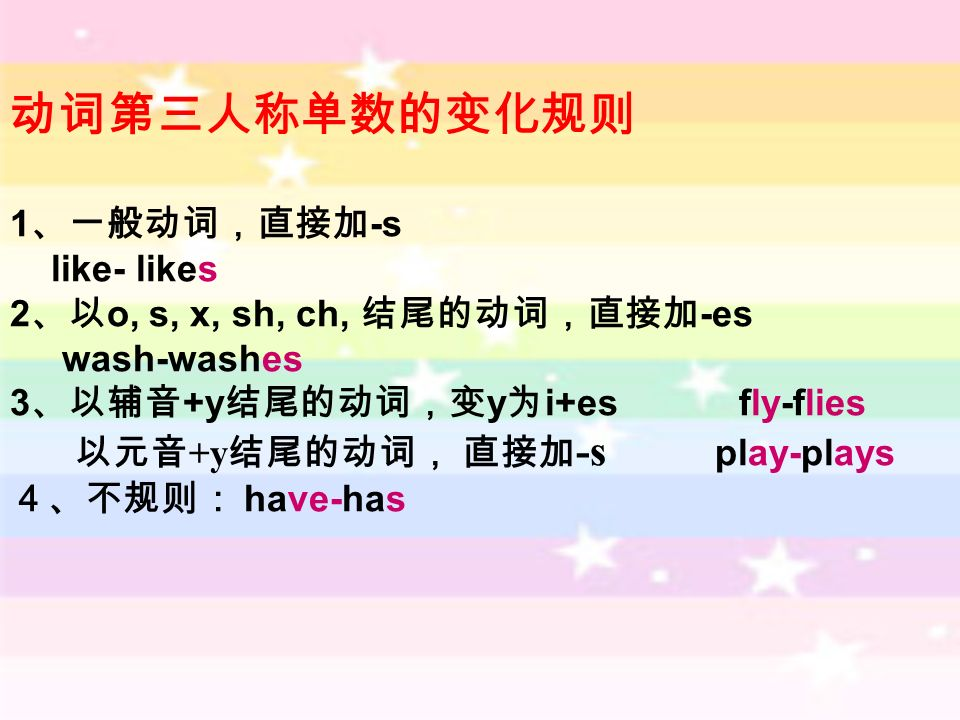 1 -s like- likes 2 o, s, x, sh, ch, -es wash-washes 3 +y y i+es fly-flies +y -s play-plays have-has