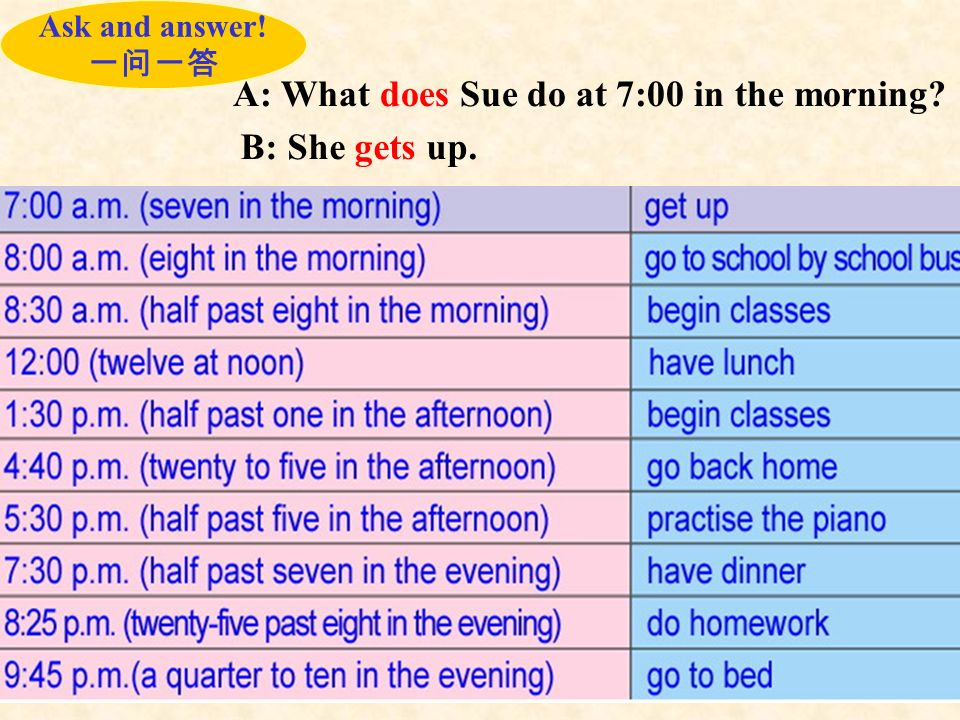 A: What does Sue do at 7:00 in the morning? B: She gets up. Ask and answer!