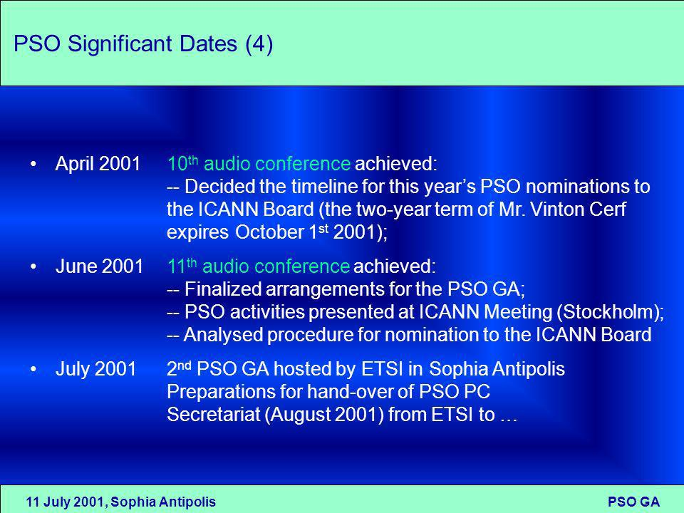 11 July 2001, Sophia Antipolis PSO GA PSO Significant Dates (4) April 200110 th audio conference achieved: -- Decided the timeline for this years PSO nominations to the ICANN Board (the two-year term of Mr.