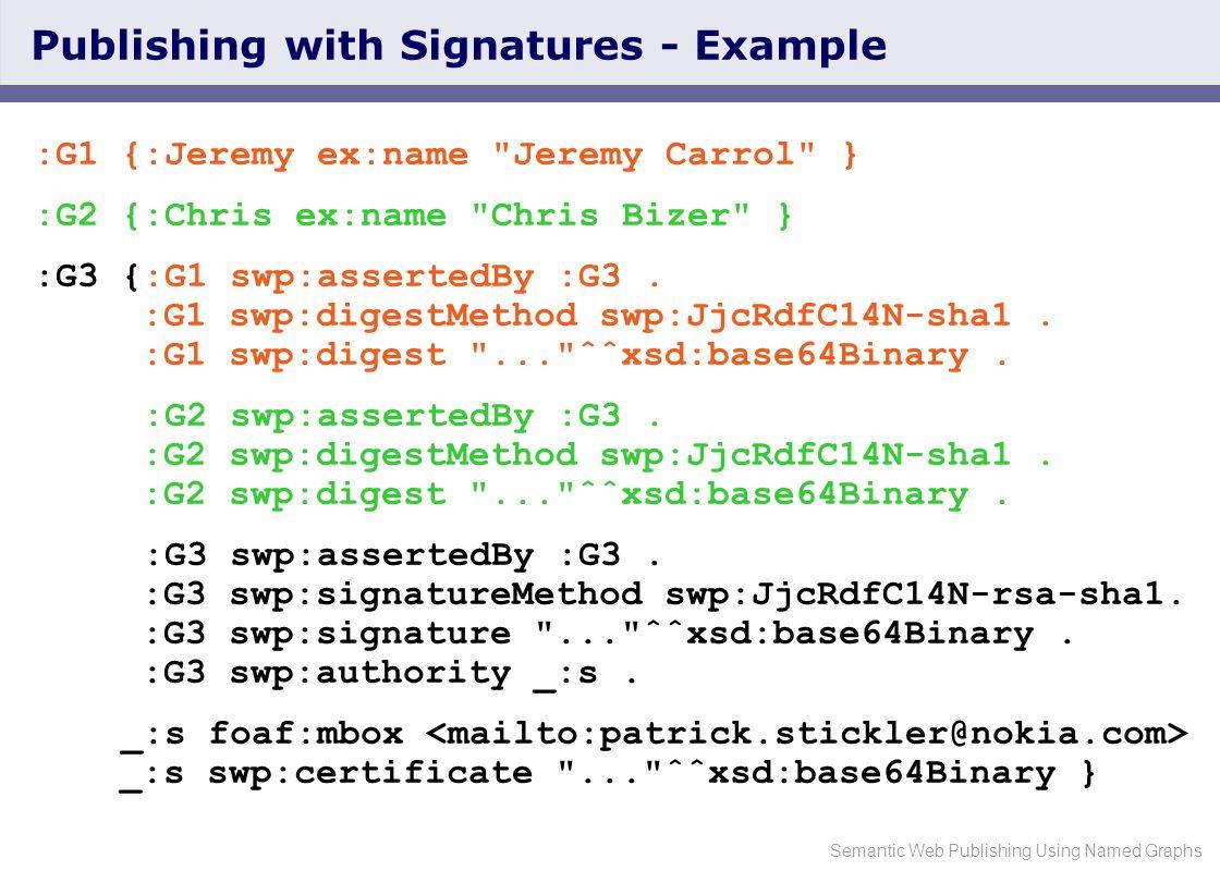 Semantic Web Publishing Using Named Graphs Publishing with Signatures - Example :G1 {:Jeremy ex:name Jeremy Carrol } :G2 {:Chris ex:name Chris Bizer } :G3 {:G1 swp:assertedBy :G3.