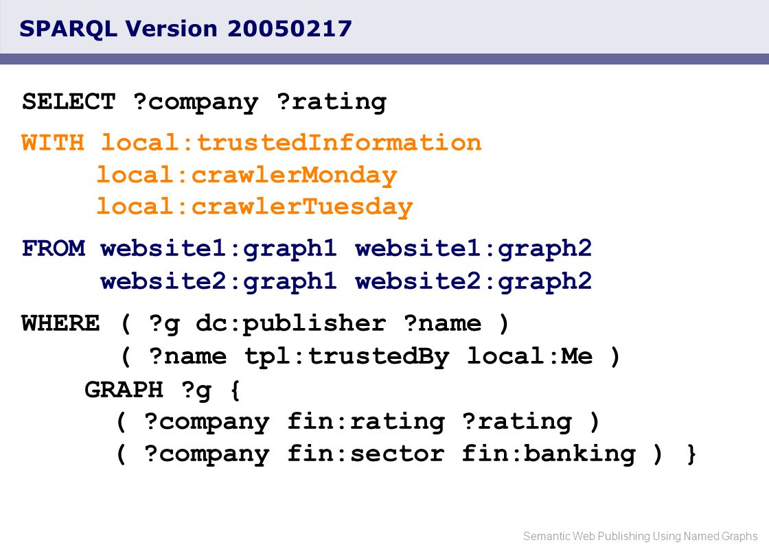 Semantic Web Publishing Using Named Graphs SPARQL Version 20050217 SELECT company rating WITH local:trustedInformation local:crawlerMonday local:crawlerTuesday FROM website1:graph1 website1:graph2 website2:graph1 website2:graph2 WHERE ( g dc:publisher name ) ( name tpl:trustedBy local:Me ) GRAPH g { ( company fin:rating rating ) ( company fin:sector fin:banking ) }