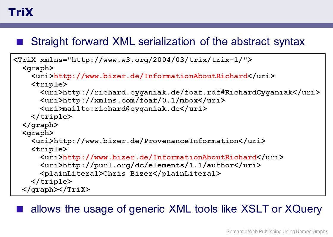 Semantic Web Publishing Using Named Graphs TriG based on Turtle, extended with graph naming @prefix dc:.