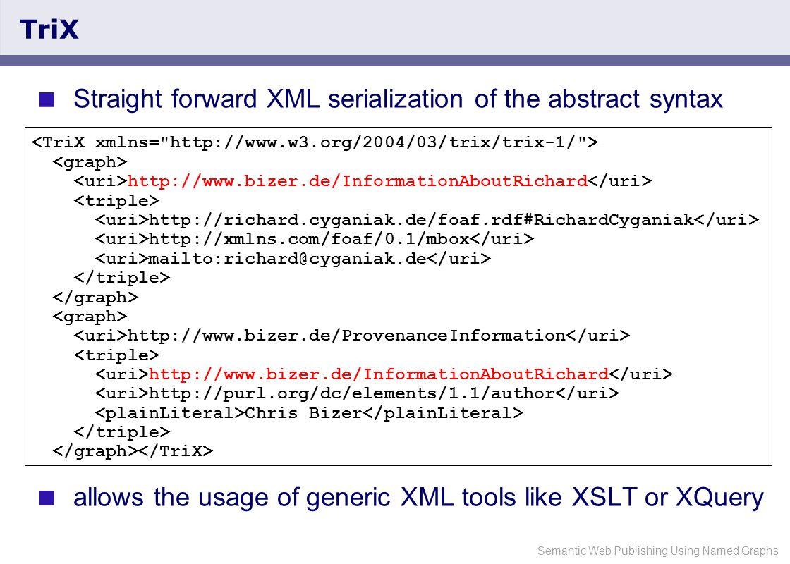 Semantic Web Publishing Using Named Graphs TriX Straight forward XML serialization of the abstract syntax allows the usage of generic XML tools like XSLT or XQuery http://www.bizer.de/InformationAboutRichard http://richard.cyganiak.de/foaf.rdf#RichardCyganiak http://xmlns.com/foaf/0.1/mbox mailto:richard@cyganiak.de http://www.bizer.de/ProvenanceInformation http://www.bizer.de/InformationAboutRichard http://purl.org/dc/elements/1.1/author Chris Bizer
