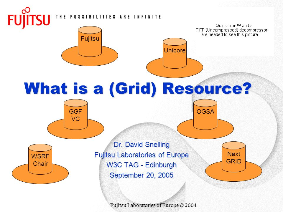 Fujitsu Laboratories of Europe © 2004 What is a (Grid) Resource.
