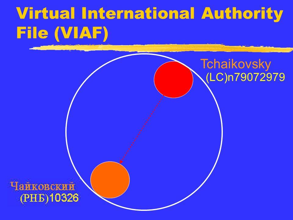 Virtual International Authority File (VIAF) Tchaikovsky (LC)n79072979