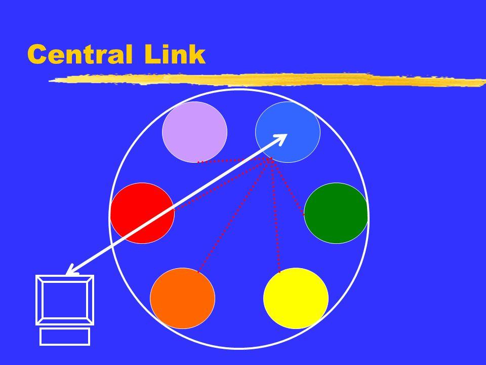 Central Link