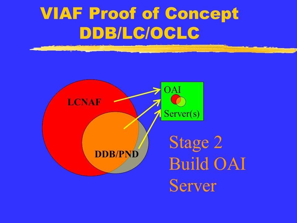 VIAF Proof of Concept DDB/LC/OCLC LCNAF DDB/PND OAI Server(s) Stage 2 Build OAI Server