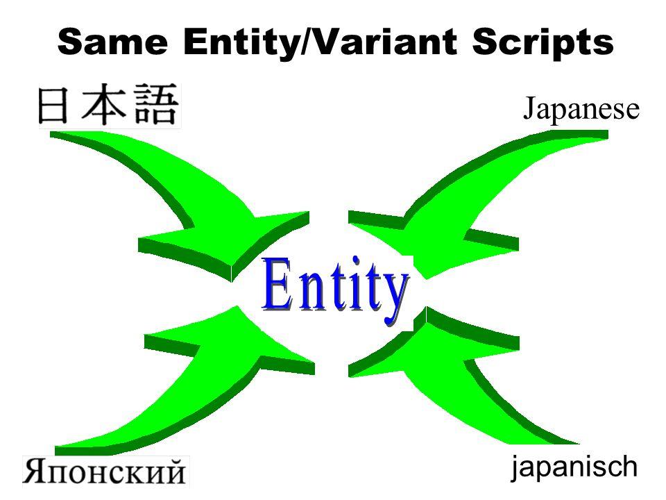 Same Entity/Variant Scripts Japanese japanisch