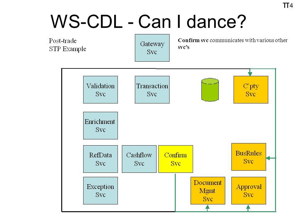 π4π4 WS-CDL - Can I dance? Confirm svc communicates with various other svcs