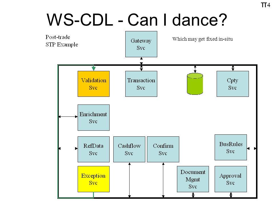 π4π4 WS-CDL - Can I dance? Which may get fixed in-situ