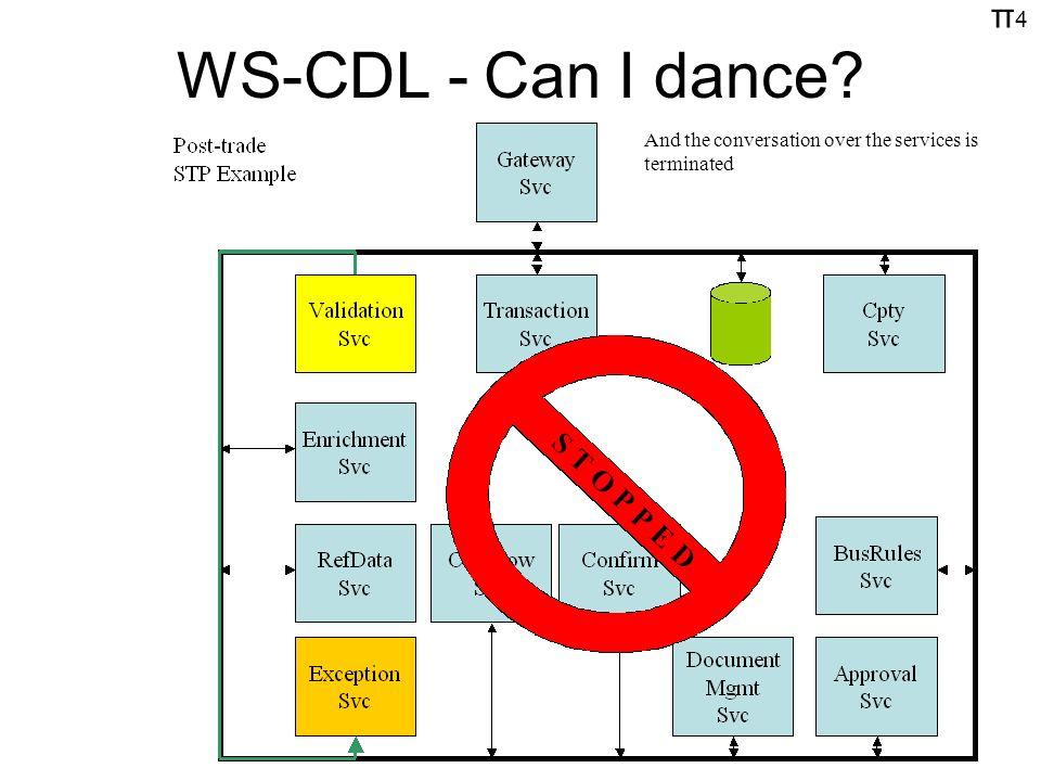 π4π4 WS-CDL - Can I dance? And the conversation over the services is terminated