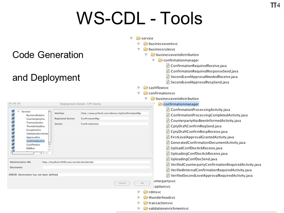 π4π4 WS-CDL - Tools Code Generation and Deployment
