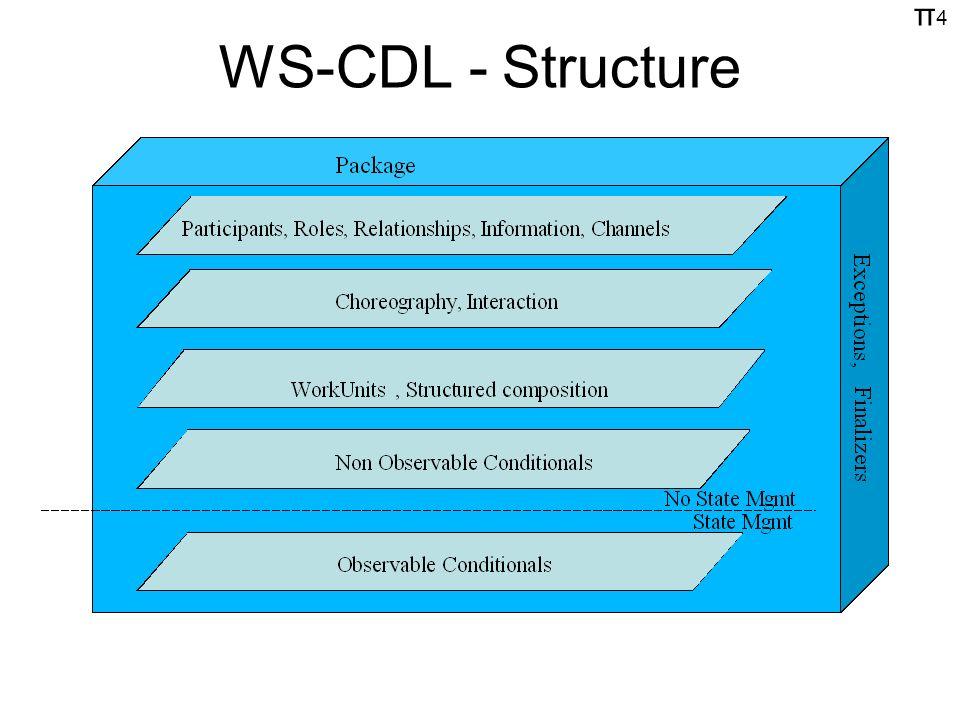 π4π4 WS-CDL - Structure