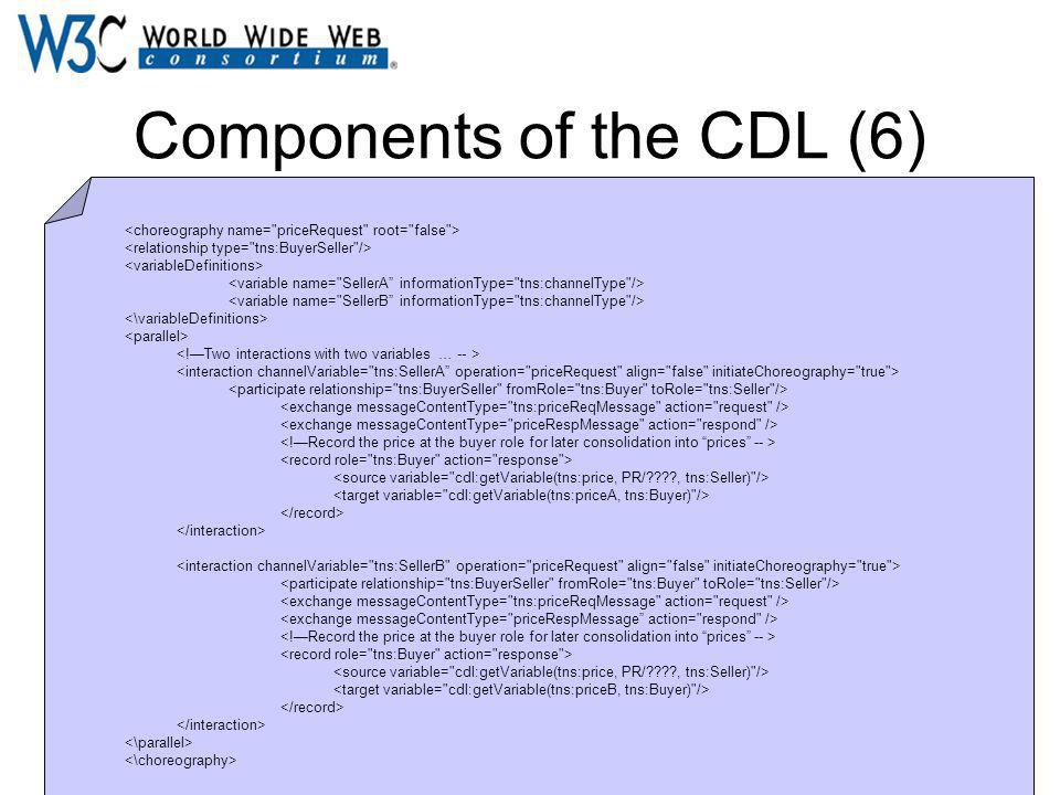 Components of the CDL (6)