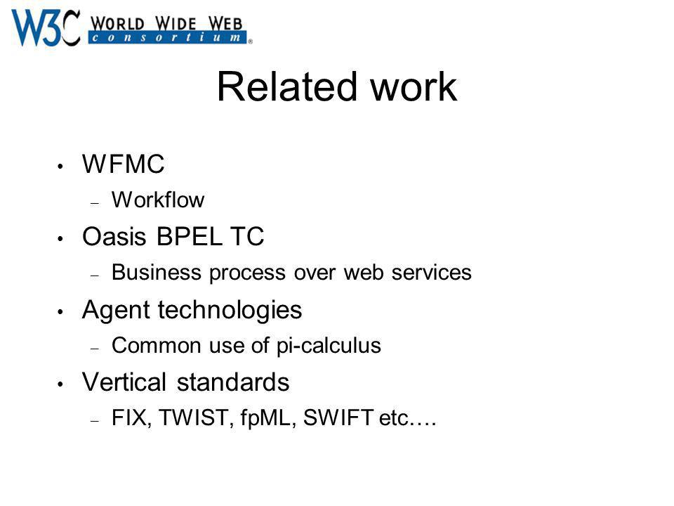Related work WFMC – Workflow Oasis BPEL TC – Business process over web services Agent technologies – Common use of pi-calculus Vertical standards – FI