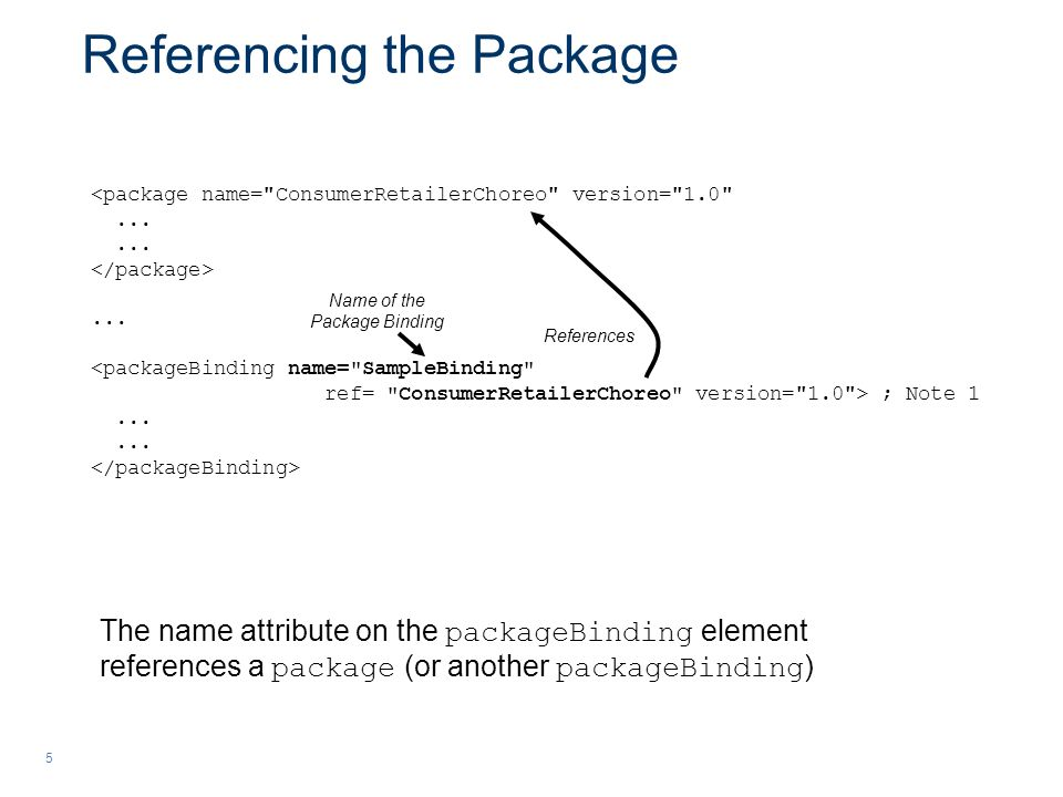 5 Referencing the Package <package name=