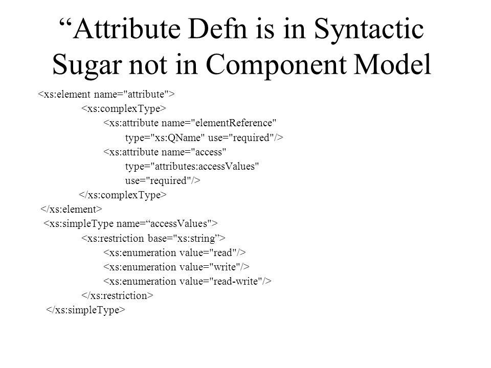 Attribute Defn is in Syntactic Sugar not in Component Model <xs:attribute name= elementReference type= xs:QName use= required /> <xs:attribute name= access type= attributes:accessValues use= required />