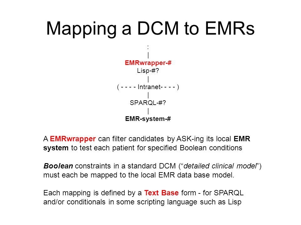 Mapping a DCM to EMRs : | EMRwrapper-# Lisp-#? | ( - - - - Intranet- - - - ) | SPARQL-#? | EMR-system-# A EMRwrapper can filter candidates by ASK-ing