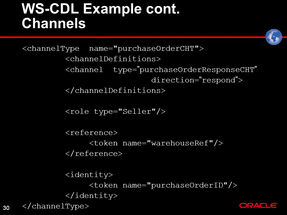 30 WS-CDL Example cont. Channels <channel type= purchaseOrderResponseCHT direction= respond >