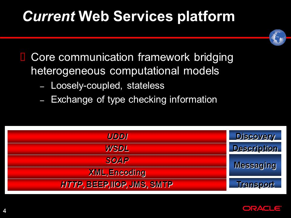 4 Current Web Services platform Core communication framework bridging heterogeneous computational models – Loosely-coupled, stateless – Exchange of type checking information Transport Messaging Description Discovery HTTP, BEEP,IIOP, JMS, SMTP XML,Encoding SOAP WSDL UDDI
