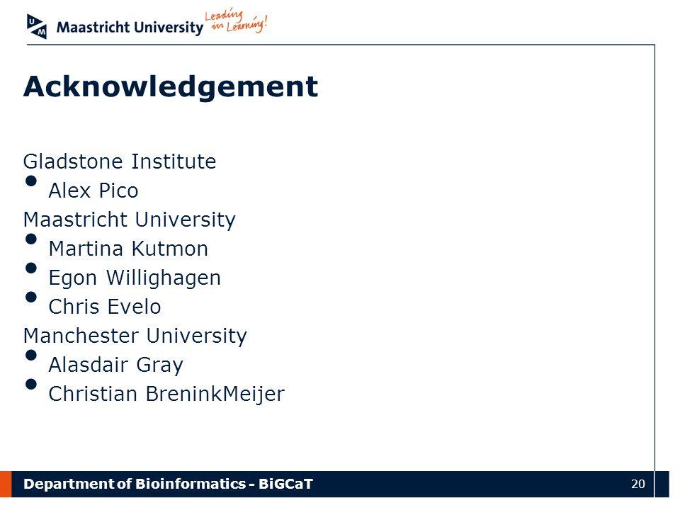 Department of Bioinformatics - BiGCaT 20 Acknowledgement Gladstone Institute Alex Pico Maastricht University Martina Kutmon Egon Willighagen Chris Eve