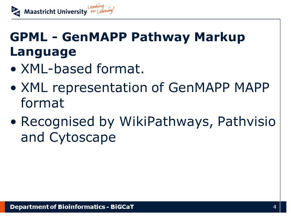 Department of Bioinformatics - BiGCaT 4 GPML - GenMAPP Pathway Markup Language XML-based format. XML representation of GenMAPP MAPP format Recognised
