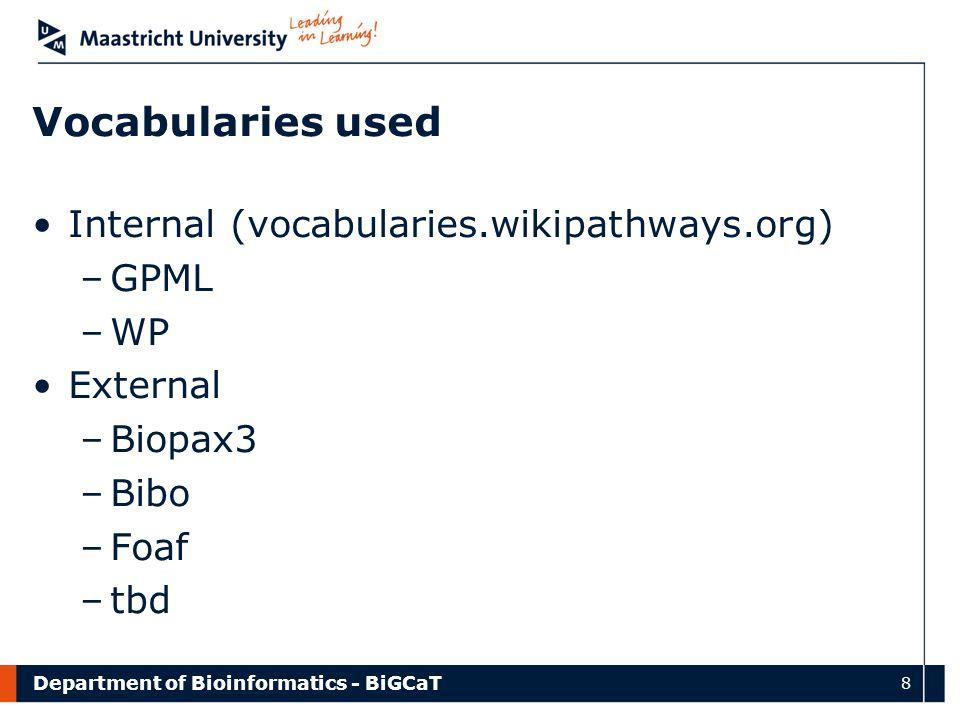 Department of Bioinformatics - BiGCaT 8 Vocabularies used Internal (vocabularies.wikipathways.org) –GPML –WP External –Biopax3 –Bibo –Foaf –tbd