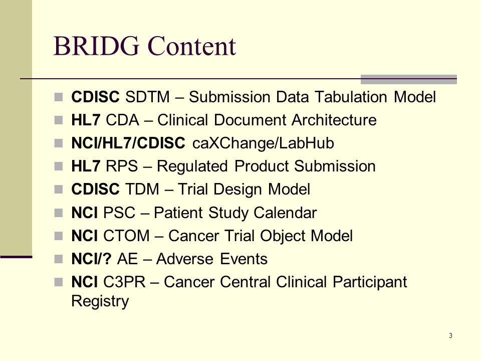 3 BRIDG Content CDISC SDTM – Submission Data Tabulation Model HL7 CDA – Clinical Document Architecture NCI/HL7/CDISC caXChange/LabHub HL7 RPS – Regulated Product Submission CDISC TDM – Trial Design Model NCI PSC – Patient Study Calendar NCI CTOM – Cancer Trial Object Model NCI/.