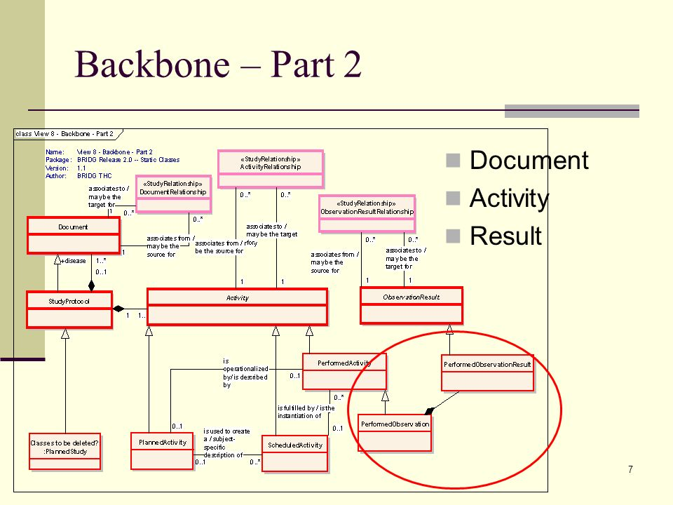 7 Backbone – Part 2 Document Activity Result