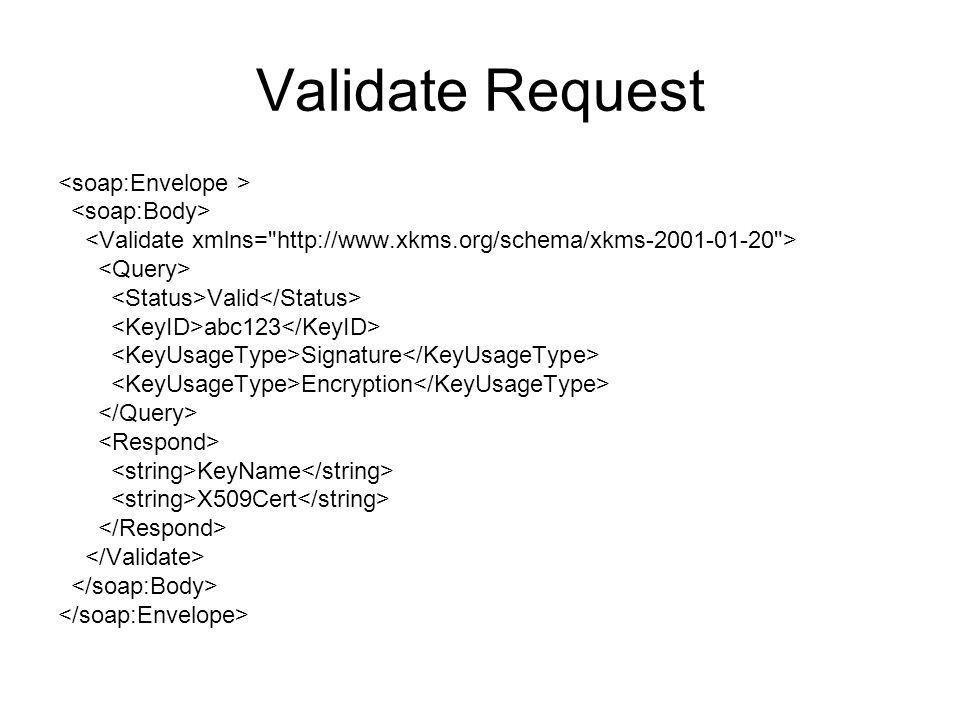 Validate Request Valid abc123 Signature Encryption KeyName X509Cert