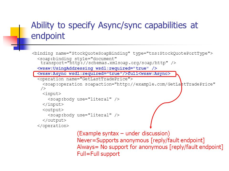 Ability to specify Async/sync capabilities at endpoint full (Example syntax – under discussion) Never=Supports anonymous [reply/fault endpoint] Always