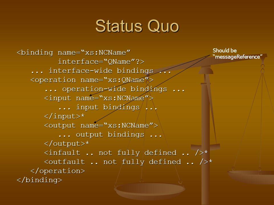 Status Quo <binding name=xs:NCName interface=QName > interface=QName >...