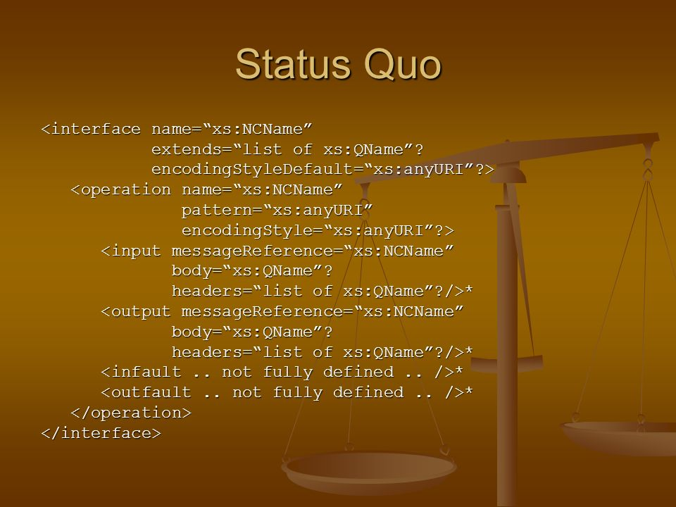 Status Quo <interface name=xs:NCName extends=list of xs:QName? extends=list of xs:QName? encodingStyleDefault=xs:anyURI?> encodingStyleDefault=xs:anyU