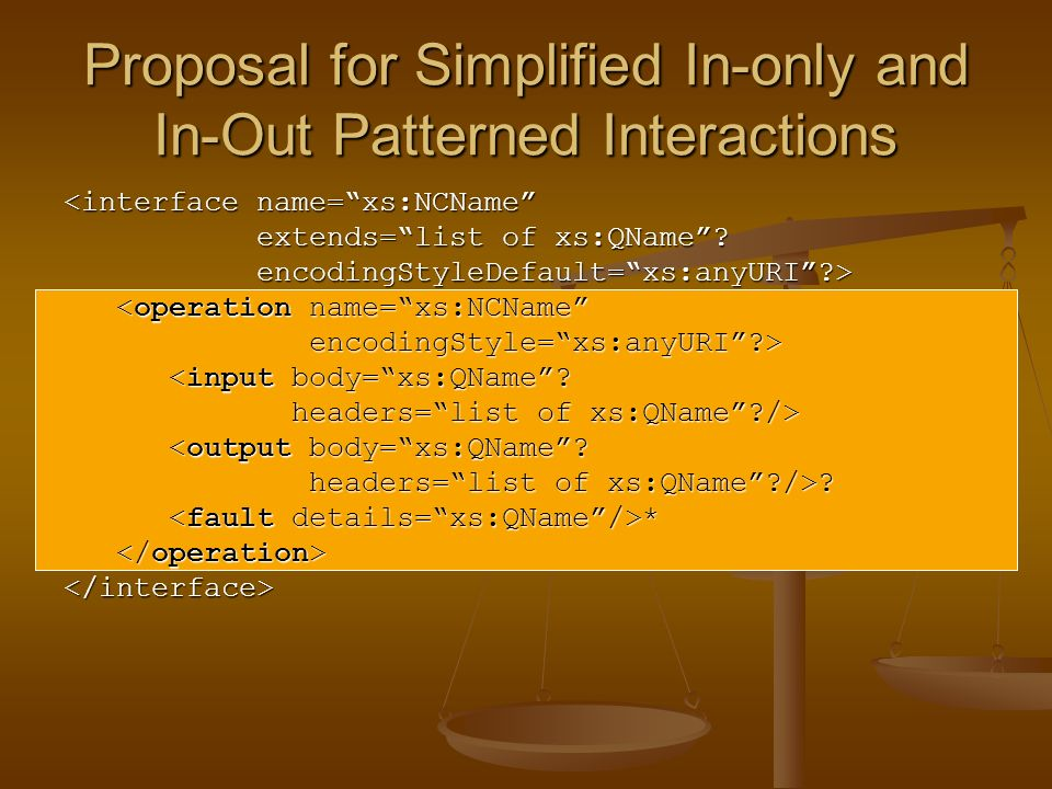 Proposal for Simplified In-only and In-Out Patterned Interactions <interface name=xs:NCName extends=list of xs:QName.