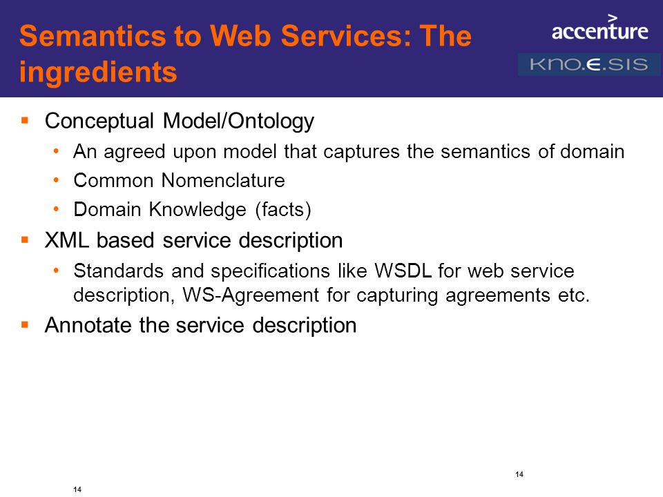 14 Semantics to Web Services: The ingredients Conceptual Model/Ontology An agreed upon model that captures the semantics of domain Common Nomenclature