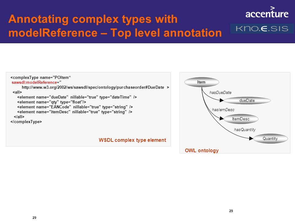 29 Annotating complex types with modelReference – Top level annotation 29 <complexType name=