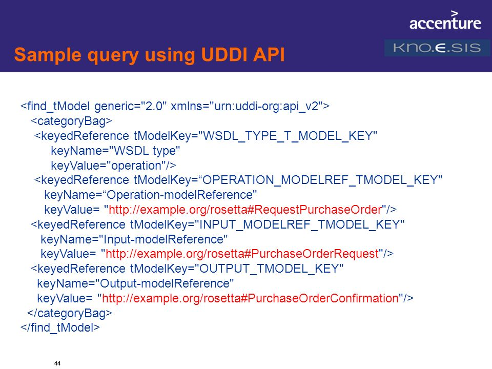 44 Sample query using UDDI API 44 <keyedReference tModelKey=
