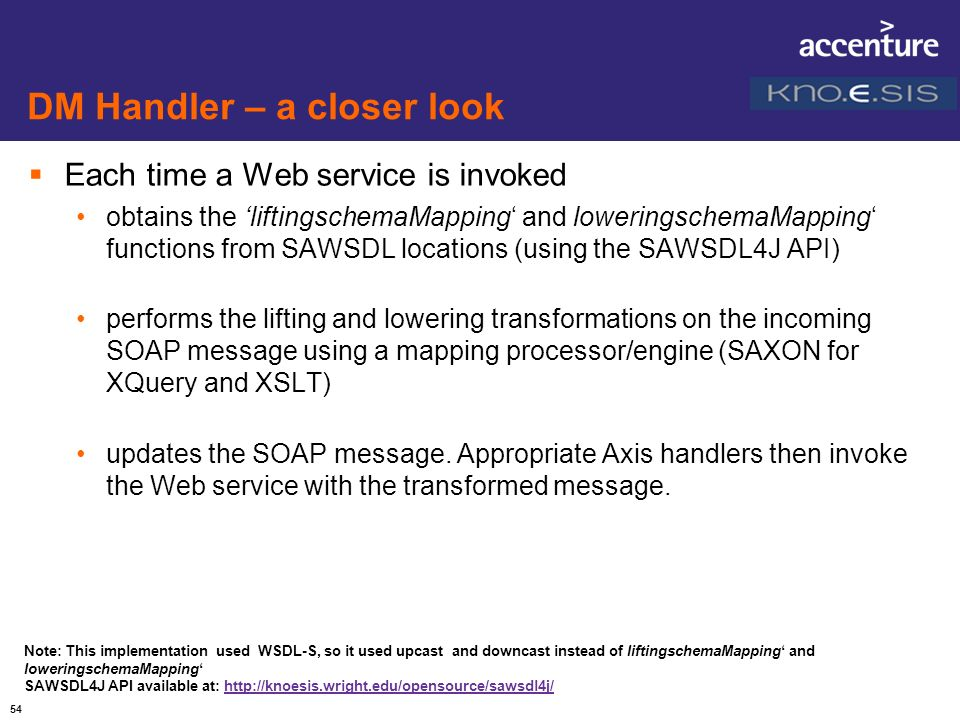 54 DM Handler – a closer look Each time a Web service is invoked obtains the liftingschemaMapping and loweringschemaMapping functions from SAWSDL loca